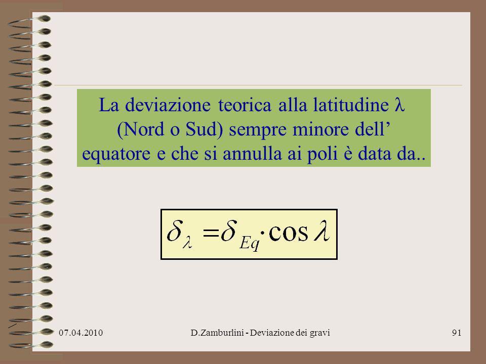 07.04.2010D.Zamburlini - Deviazione dei gravi92 La deviazione teorica per un corpo che cade dalla torre degli Asinelli (h =97 m) a Bologna latitudine di circa 45º è…