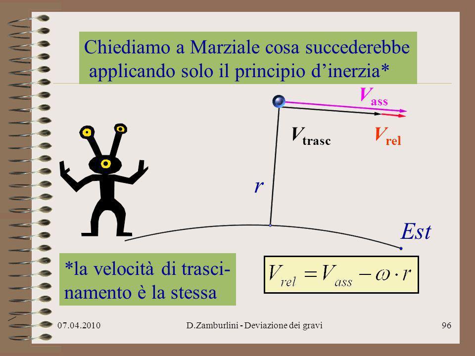 07.04.2010D.Zamburlini - Deviazione dei gravi97 Est V rel r V trasc V ass..cambia V ass che nel moto è sempre V 0..
