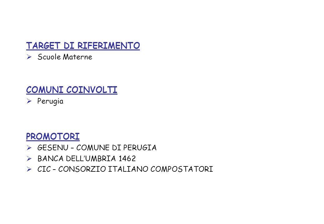 TARGET DI RIFERIMENTO Scuole Materne COMUNI COINVOLTI Perugia PROMOTORI GESENU – COMUNE DI PERUGIA BANCA DELLUMBRIA 1462 CIC – CONSORZIO ITALIANO COMP
