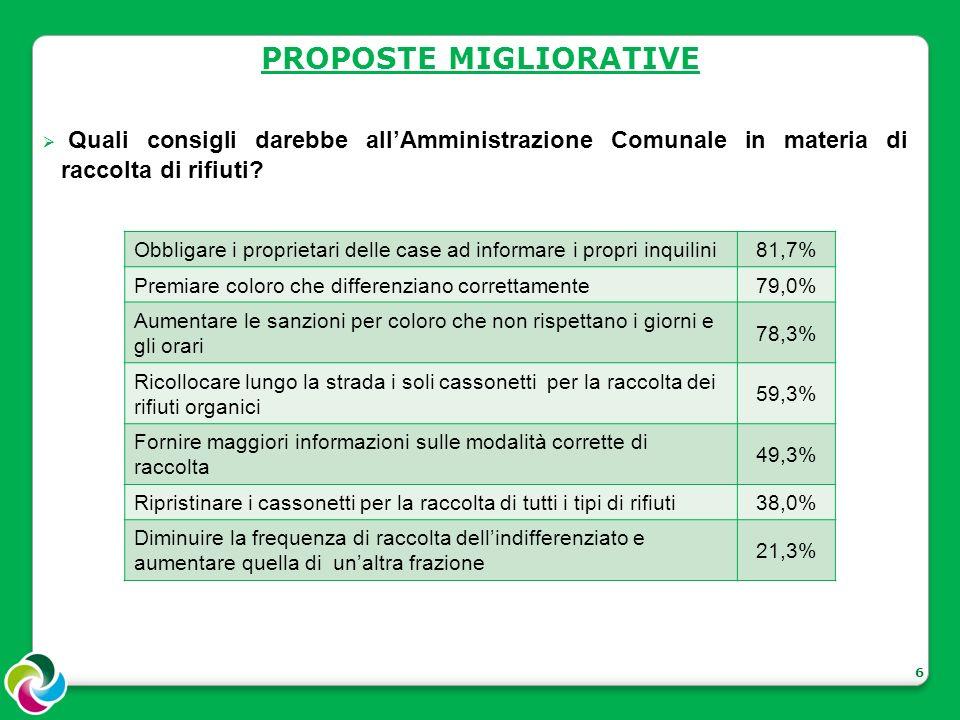 6 PROPOSTE MIGLIORATIVE Quali consigli darebbe allAmministrazione Comunale in materia di raccolta di rifiuti.