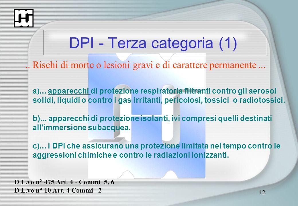 12 DPI - Terza categoria (1).. Rischi di morte o lesioni gravi e di carattere permanente... a)... apparecchi di protezione respiratoria filtranti cont