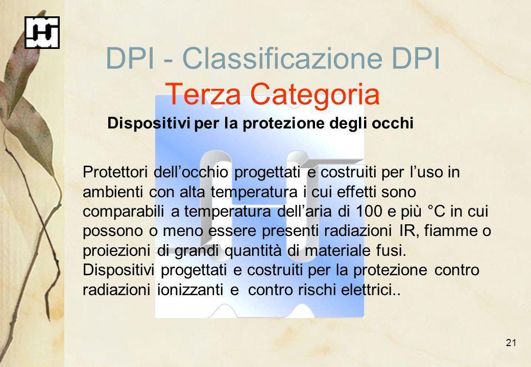 21 DPI - Classificazione DPI Terza Categoria Dispositivi per la protezione degli occhi Protettori dellocchio progettati e costruiti per luso in ambien