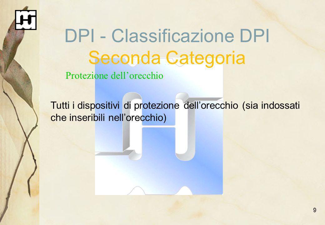 9 DPI - Classificazione DPI Seconda Categoria Protezione dellorecchio Tutti i dispositivi di protezione dellorecchio (sia indossati che inseribili nel