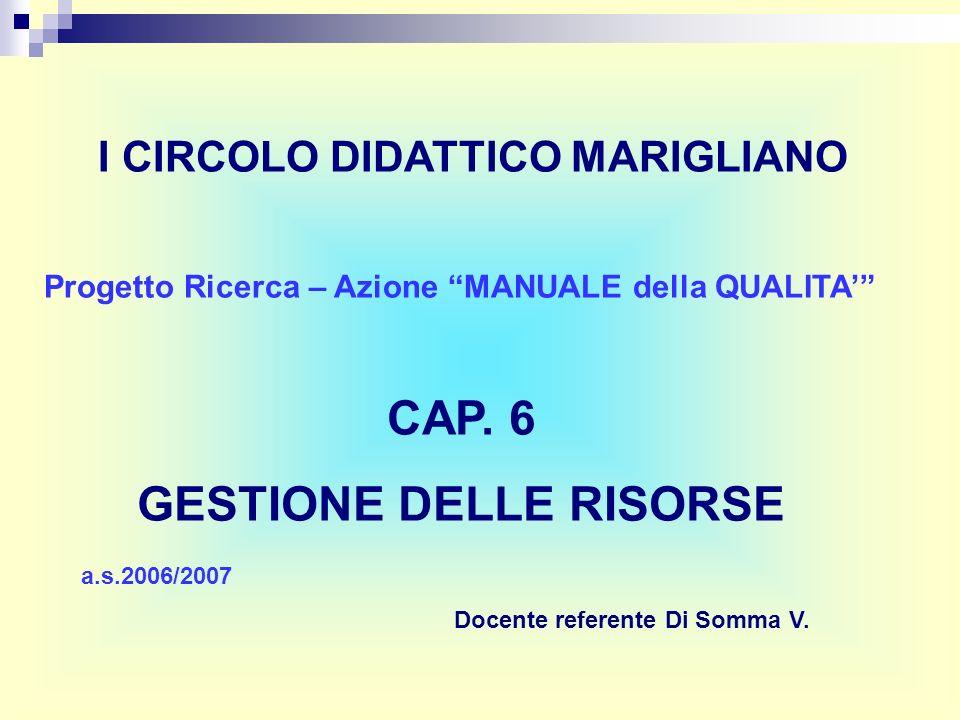 Progetto Ricerca – Azione MANUALE della QUALITA CAP. 6 GESTIONE DELLE RISORSE I CIRCOLO DIDATTICO MARIGLIANO a.s.2006/2007 Docente referente Di Somma