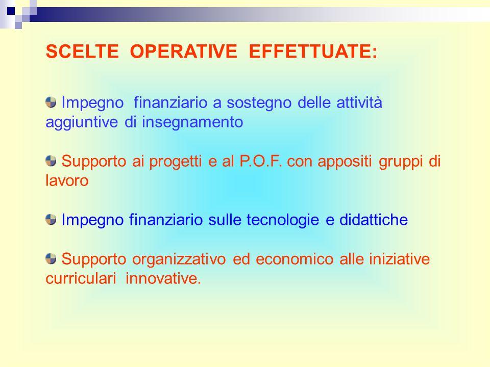 SCELTE OPERATIVE EFFETTUATE: Impegno finanziario a sostegno delle attività aggiuntive di insegnamento Supporto ai progetti e al P.O.F. con appositi gr