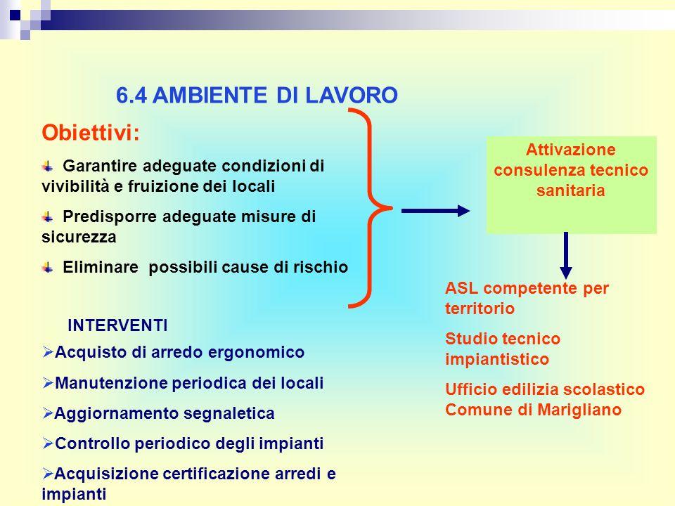 6.4 AMBIENTE DI LAVORO Obiettivi: Garantire adeguate condizioni di vivibilità e fruizione dei locali Predisporre adeguate misure di sicurezza Eliminar
