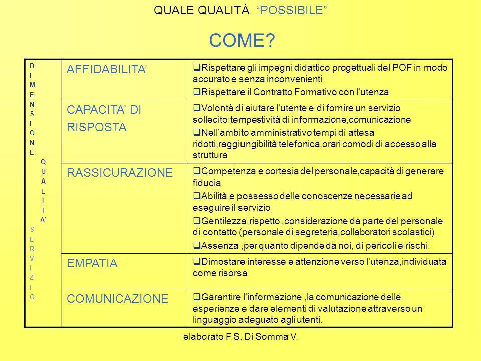 elaborato F.S. Di Somma V. QUALE QUALITÀ POSSIBILE COME.