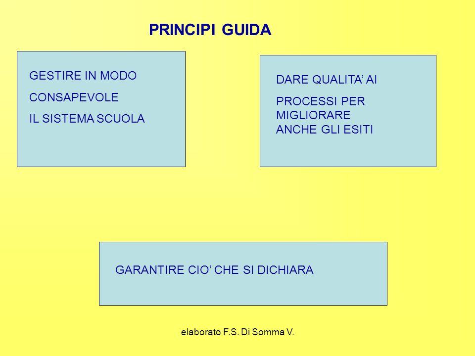 elaborato F.S. Di Somma V.