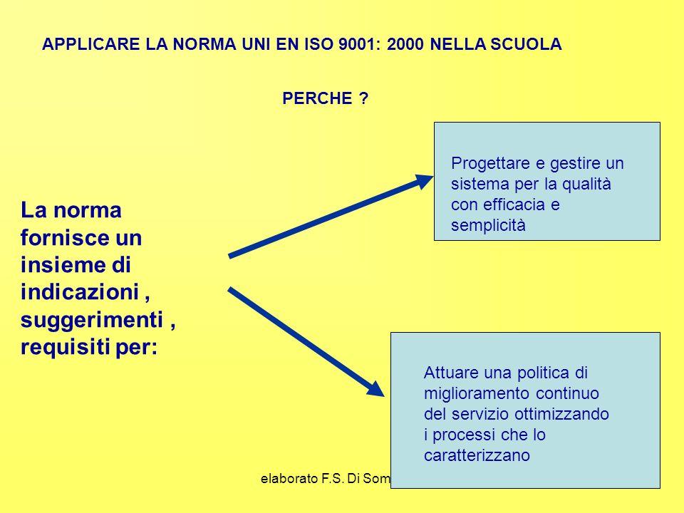 elaborato F.S. Di Somma V. APPLICARE LA NORMA UNI EN ISO 9001: 2000 NELLA SCUOLA PERCHE .