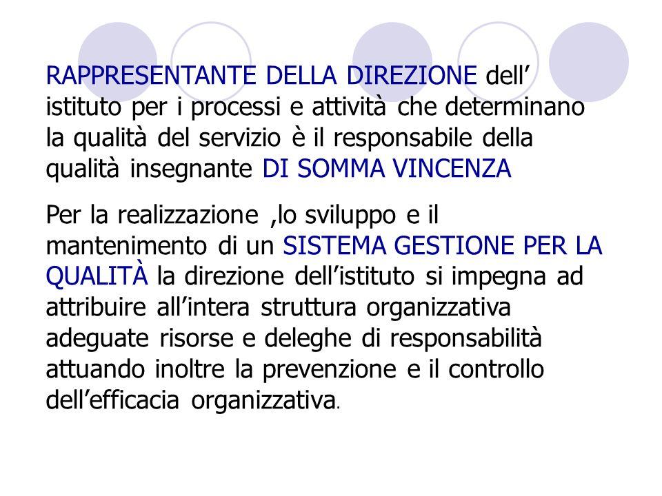 Referenti : Collaboratore Caliendo A D.S.TUFANO R.