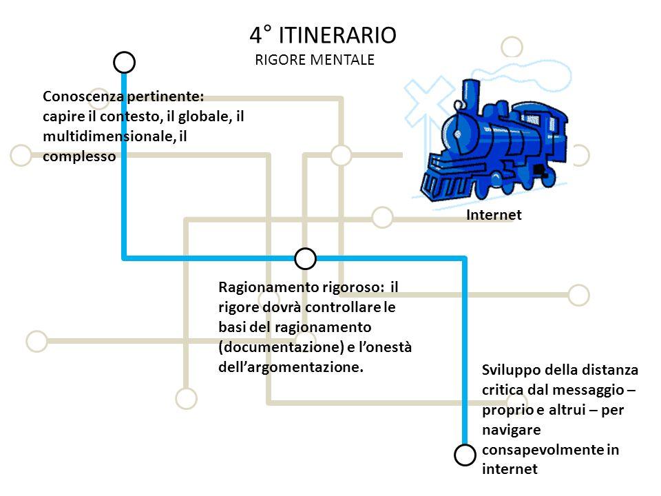 4° ITINERARIO RIGORE MENTALE Conoscenza pertinente: capire il contesto, il globale, il multidimensionale, il complesso Ragionamento rigoroso: il rigor
