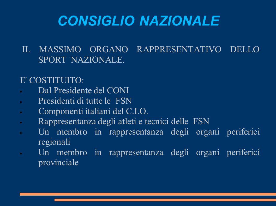 CONSIGLIO NAZIONALE IL MASSIMO ORGANO RAPPRESENTATIVO DELLO SPORT NAZIONALE.