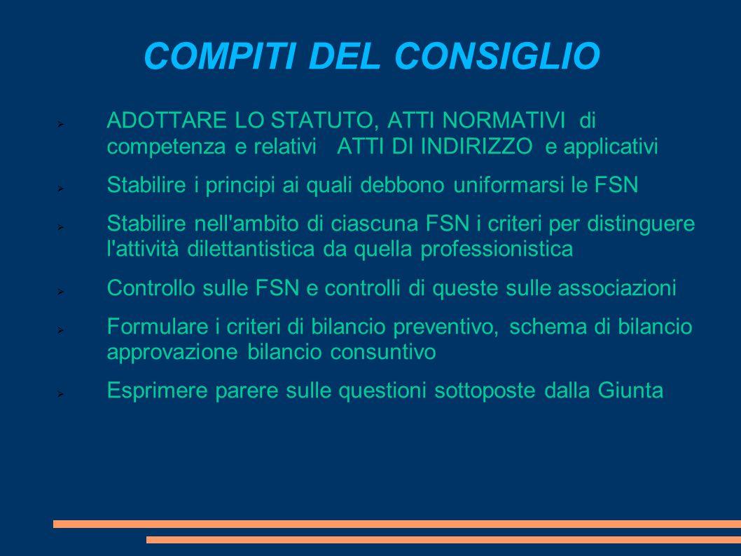 COMPITI DEL CONSIGLIO ADOTTARE LO STATUTO, ATTI NORMATIVI di competenza e relativi ATTI DI INDIRIZZO e applicativi Stabilire i principi ai quali debbo
