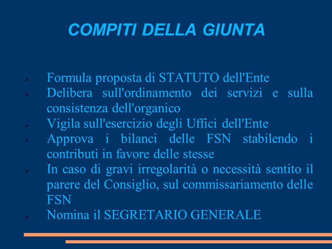 COMPITI DELLA GIUNTA Formula proposta di STATUTO dell'Ente Delibera sull'ordinamento dei servizi e sulla consistenza dell'organico Vigila sull'eserciz