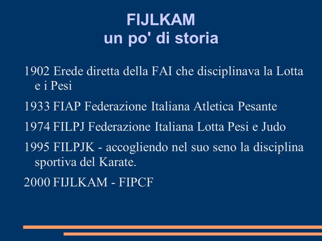 FIJLKAM un po' di storia 1902 Erede diretta della FAI che disciplinava la Lotta e i Pesi 1933 FIAP Federazione Italiana Atletica Pesante 1974 FILPJ Fe