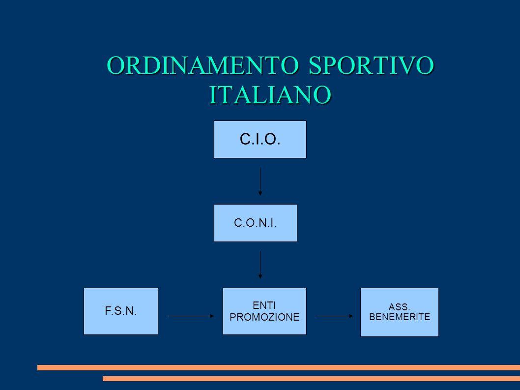 ORDINAMENTO SPORTIVO ITALIANO C.I.O. C.O.N.I. F.S.N. ENTI PROMOZIONE ASS. BENEMERITE