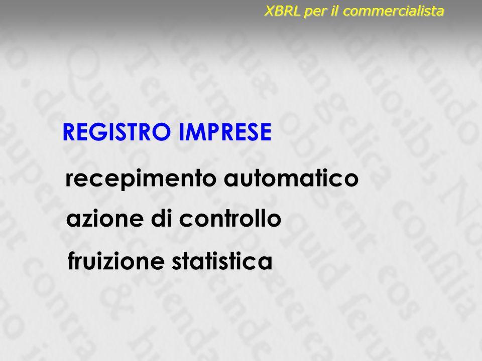 REGISTRO IMPRESE recepimento automatico fruizione statistica azione di controllo XBRL per il commercialista