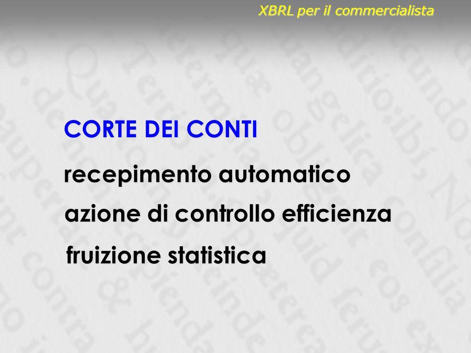CORTE DEI CONTI recepimento automatico fruizione statistica azione di controllo efficienza XBRL per il commercialista