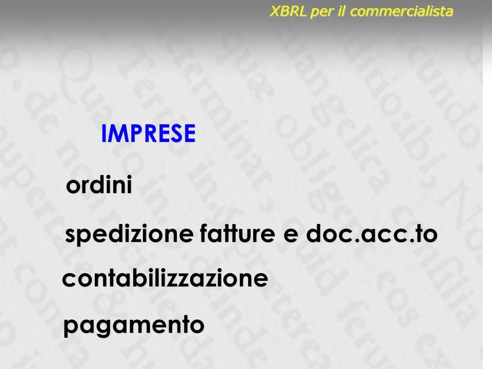IMPRESE spedizione fatture e doc.acc.to ordini contabilizzazione pagamento XBRL per il commercialista