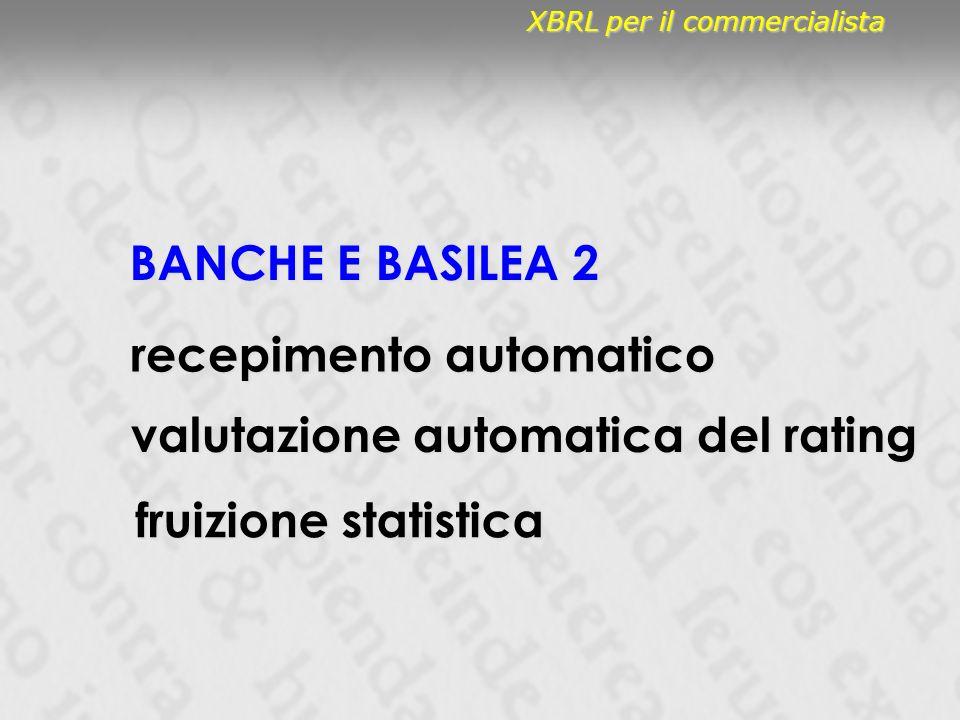 BANCHE E BASILEA 2 recepimento automatico fruizione statistica valutazione automatica del rating XBRL per il commercialista