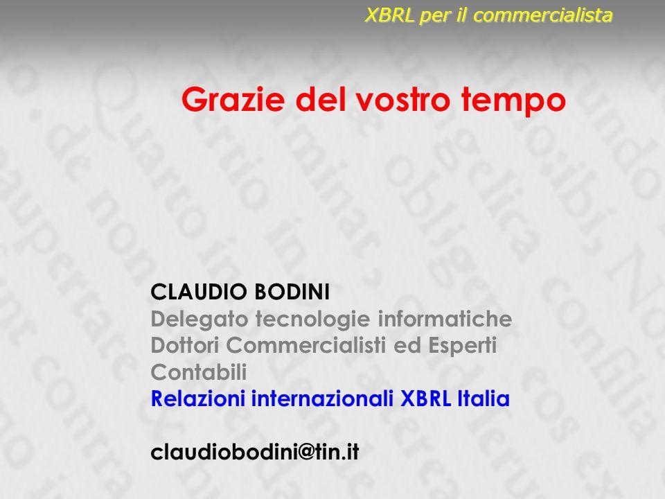 Grazie del vostro tempo CLAUDIO BODINI Delegato tecnologie informatiche Dottori Commercialisti ed Esperti Contabili Relazioni internazionali XBRL Italia claudiobodini@tin.it XBRL per il commercialista