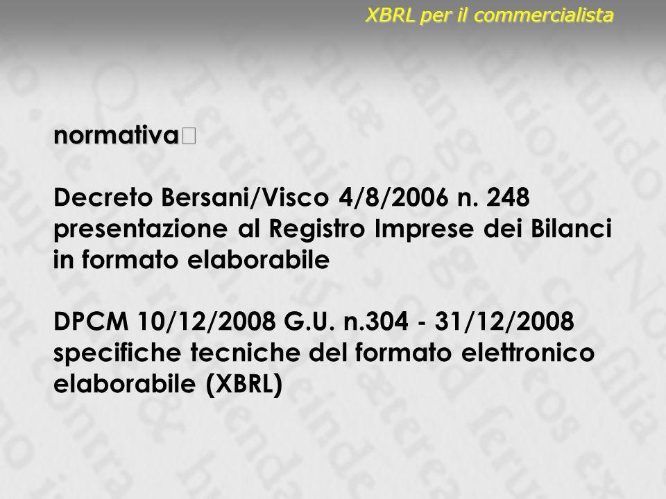 normativa Decreto Bersani/Visco 4/8/2006 n. 248 presentazione al Registro Imprese dei Bilanci in formato elaborabile DPCM 10/12/2008 G.U. n.304 - 31/1