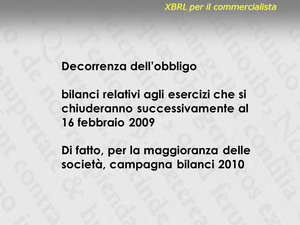Decorrenza dellobbligo bilanci relativi agli esercizi che si chiuderanno successivamente al 16 febbraio 2009 Di fatto, per la maggioranza delle società, campagna bilanci 2010 XBRL per il commercialista