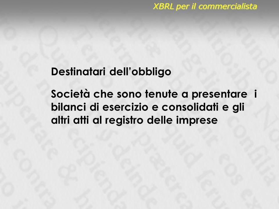 Destinatari dellobbligo Società che sono tenute a presentare i bilanci di esercizio e consolidati e gli altri atti al registro delle imprese XBRL per il commercialista
