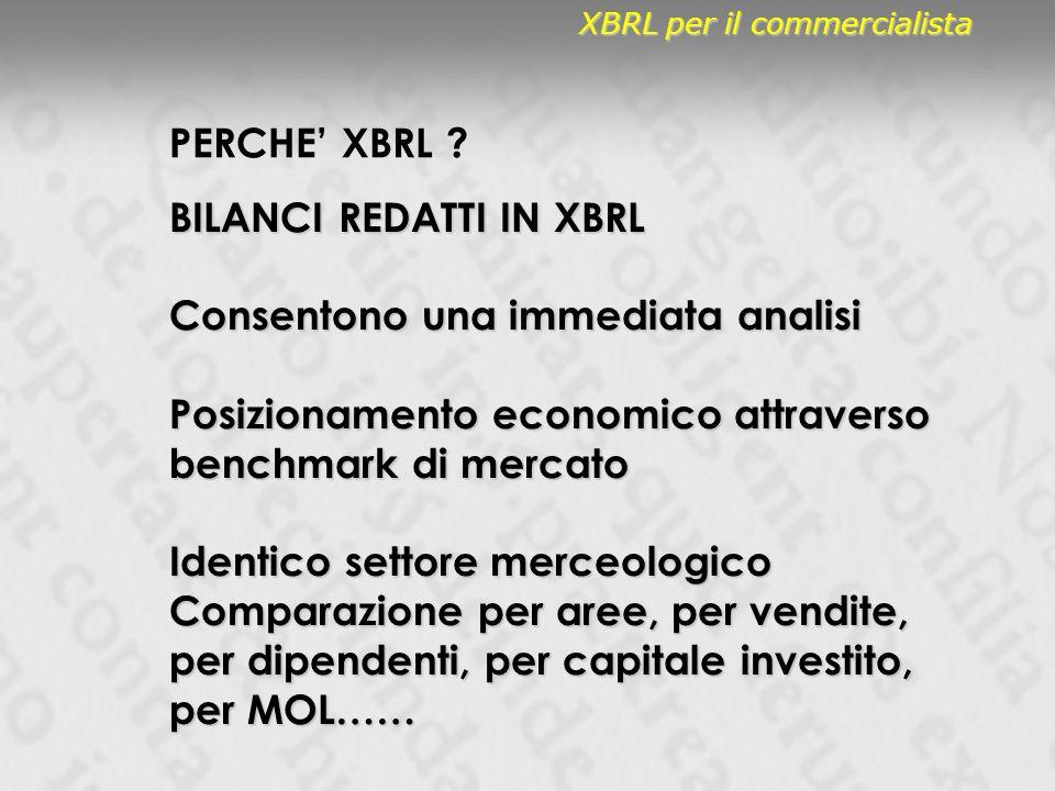 PERCHE XBRL ? XBRL per il commercialista BILANCI REDATTI IN XBRL Consentono una immediata analisi Posizionamento economico attraverso benchmark di mer