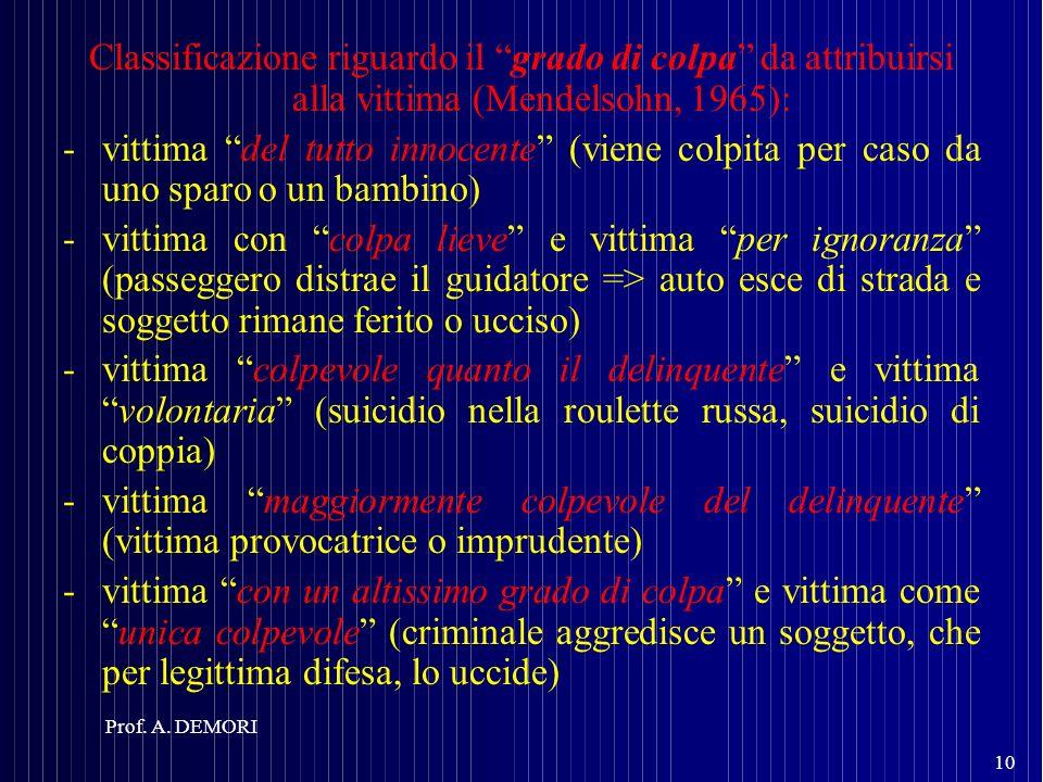 Classificazione riguardo il grado di colpa da attribuirsi alla vittima (Mendelsohn, 1965): -vittima del tutto innocente (viene colpita per caso da uno