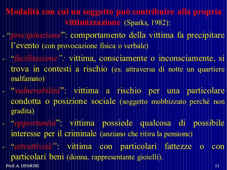 Modalità con cui un soggetto può contribuire alla propria vittimizzazione (Sparks, 1982): - precipitazione: comportamento della vittima fa precipitare