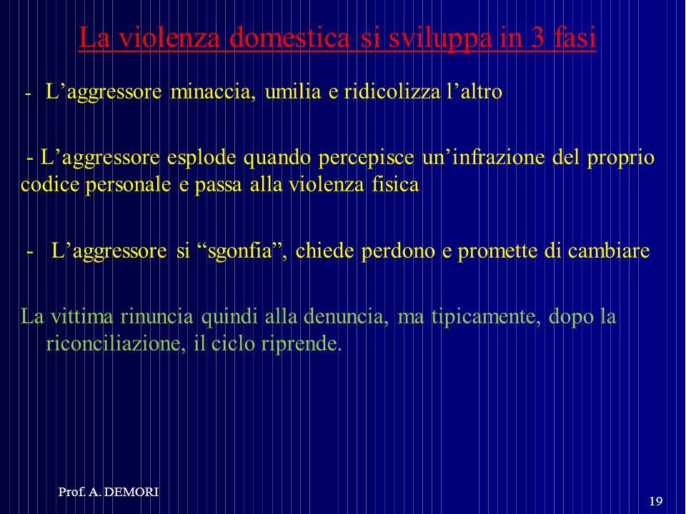 La violenza domestica si sviluppa in 3 fasi - Laggressore minaccia, umilia e ridicolizza laltro - Laggressore esplode quando percepisce uninfrazione d