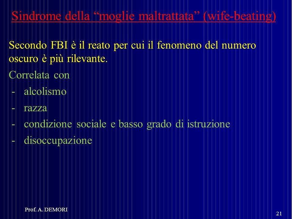 Sindrome della moglie maltrattata (wife-beating) Secondo FBI è il reato per cui il fenomeno del numero oscuro è più rilevante. Correlata con - alcolis
