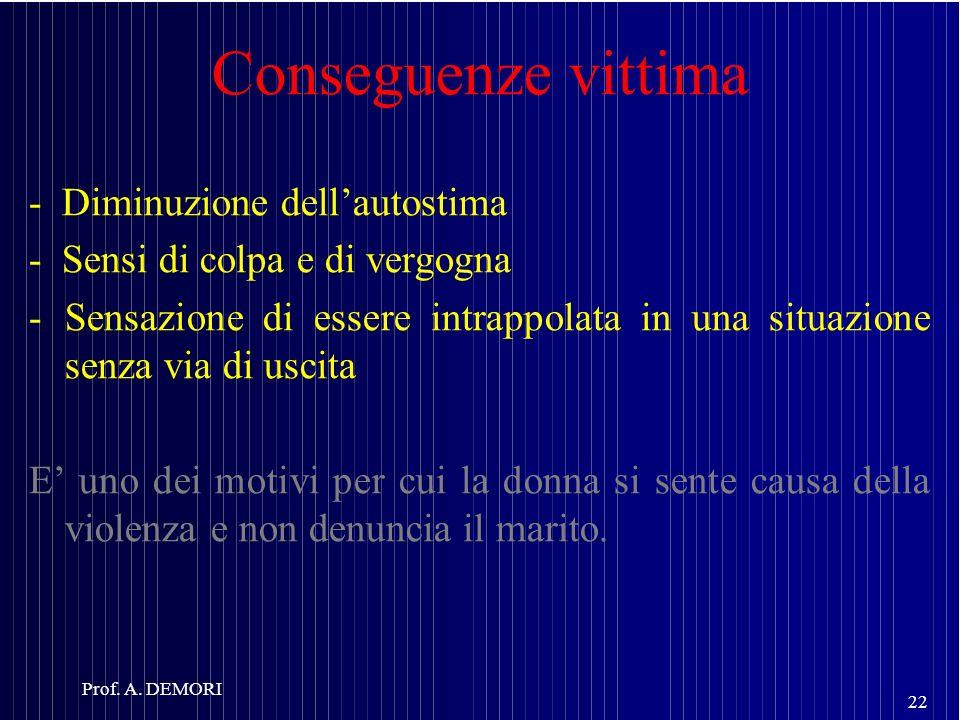 Conseguenze vittima - Diminuzione dellautostima - Sensi di colpa e di vergogna -Sensazione di essere intrappolata in una situazione senza via di uscit