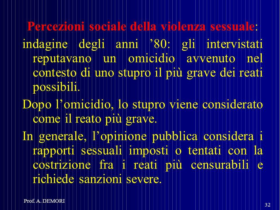 Percezioni sociale della violenza sessuale: indagine degli anni 80: gli intervistati reputavano un omicidio avvenuto nel contesto di uno stupro il più