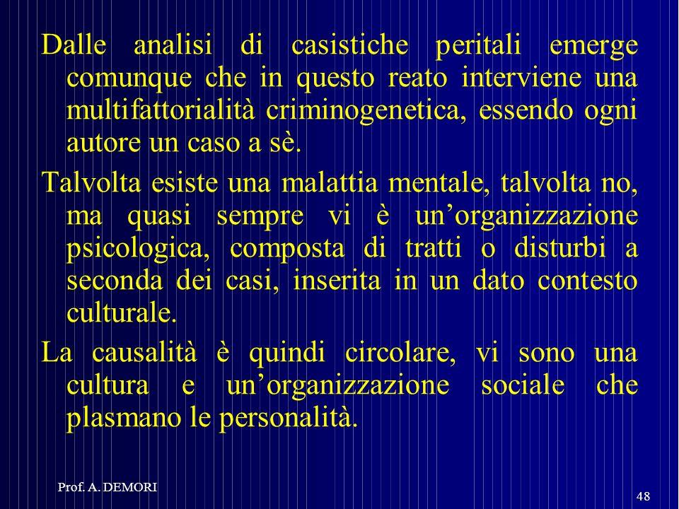 Dalle analisi di casistiche peritali emerge comunque che in questo reato interviene una multifattorialità criminogenetica, essendo ogni autore un caso