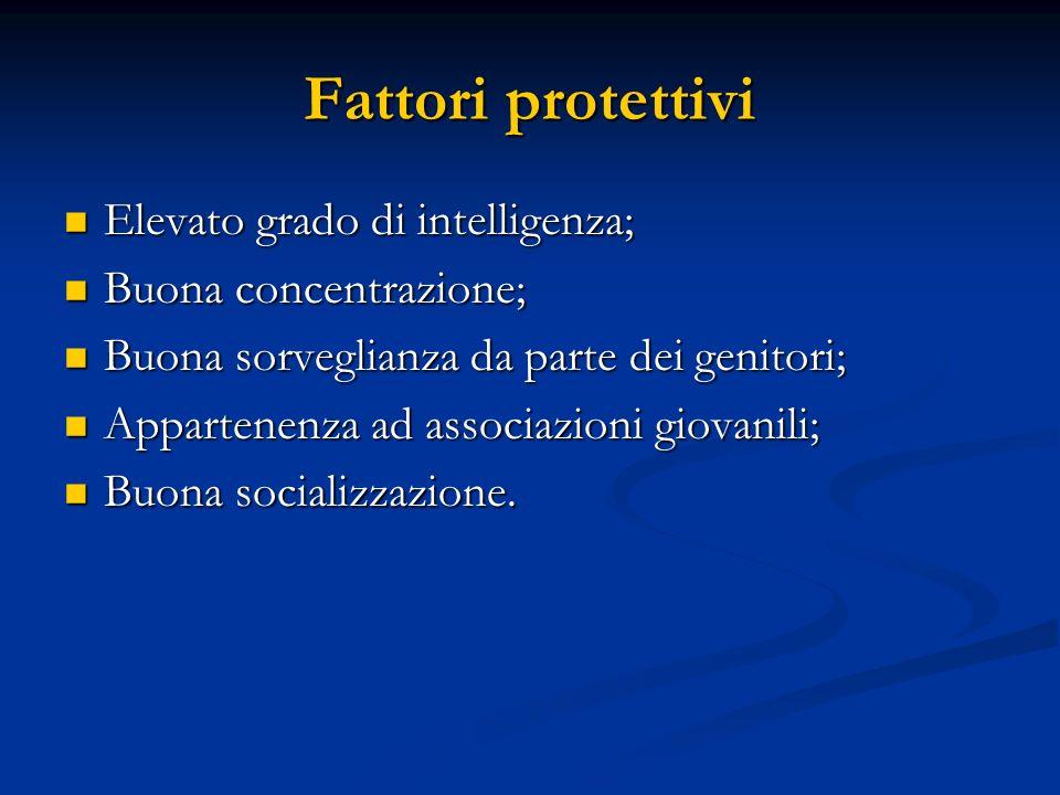 Fattori protettivi Elevato grado di intelligenza; Elevato grado di intelligenza; Buona concentrazione; Buona concentrazione; Buona sorveglianza da parte dei genitori; Buona sorveglianza da parte dei genitori; Appartenenza ad associazioni giovanili; Appartenenza ad associazioni giovanili; Buona socializzazione.