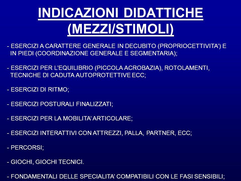 METODI - METODO LUDICO; - METODO LIBERA ESPLORAZIONE; - METODO PROBLEM SOLVING.