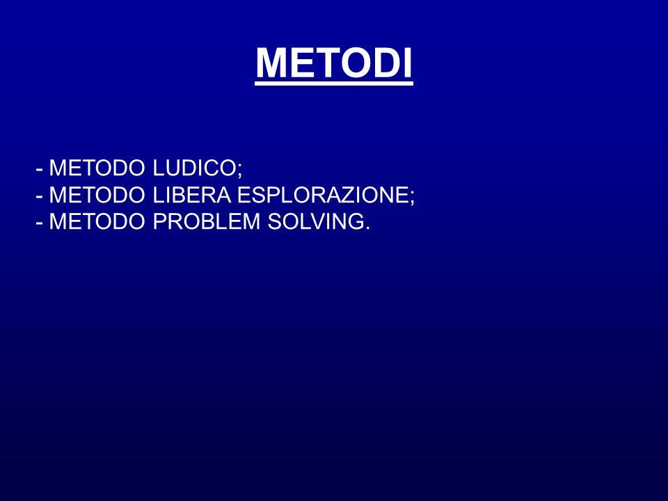 MATERIALE DIDATTICO - MATERASSINI COMPONIBILI; - OVER; - CONI; - CERCHI; - PALLONI DI SPUGNA, ECC.
