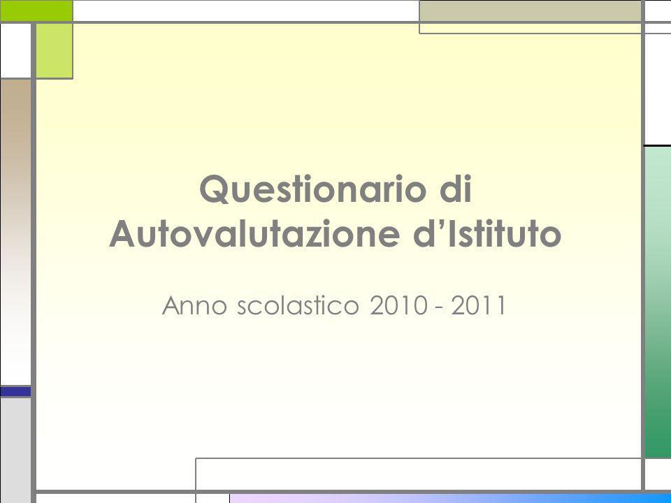 Questionario di Autovalutazione dIstituto Anno scolastico 2010 - 2011