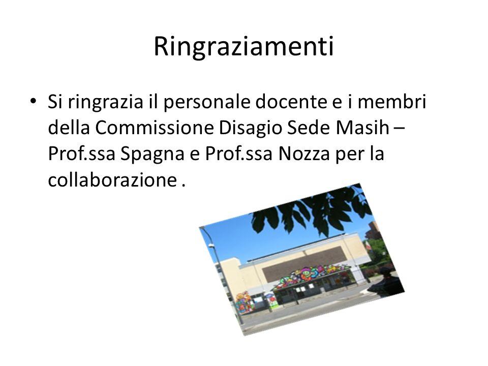 Ringraziamenti Si ringrazia il personale docente e i membri della Commissione Disagio Sede Masih – Prof.ssa Spagna e Prof.ssa Nozza per la collaborazione.