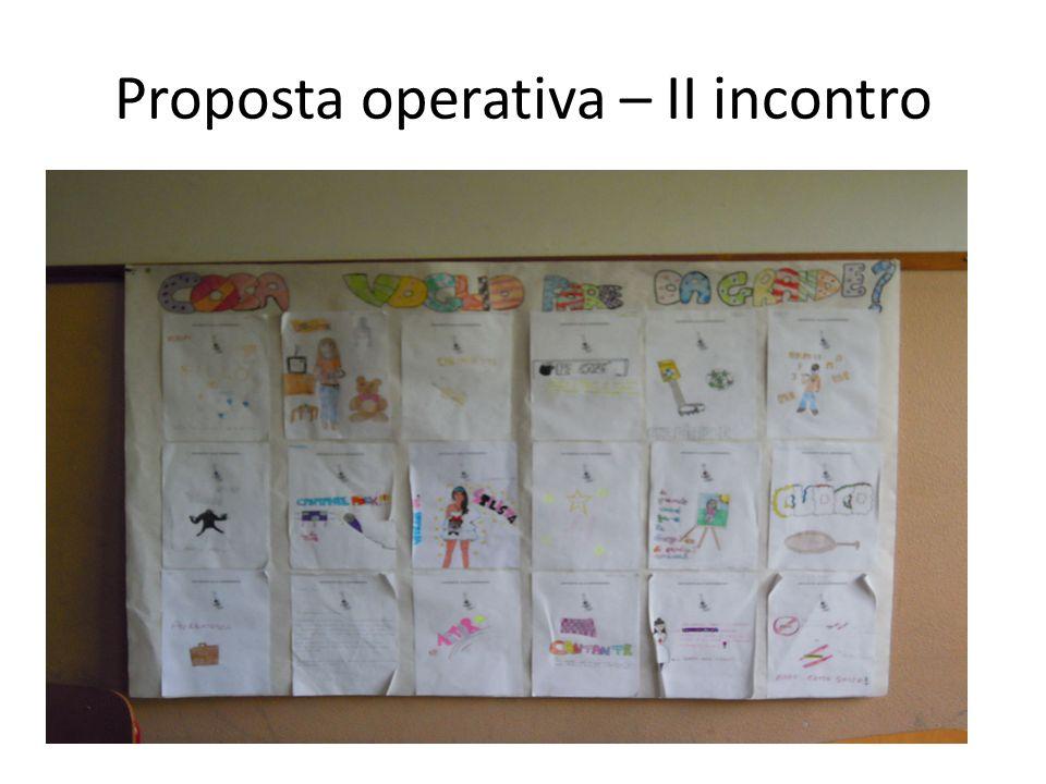 Proposta operativa – II incontro