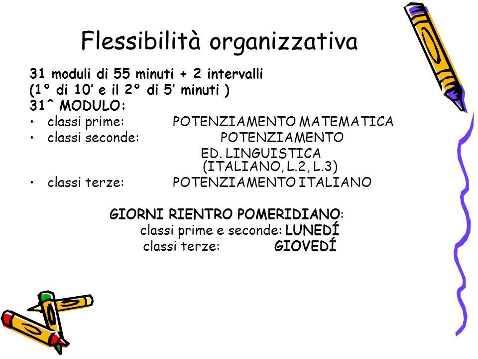 Flessibilità organizzativa 31 moduli di 55 minuti + 2 intervalli (1° di 10 e il 2° di 5 minuti ) 31^ MODULO: classi prime:POTENZIAMENTO MATEMATICA cla