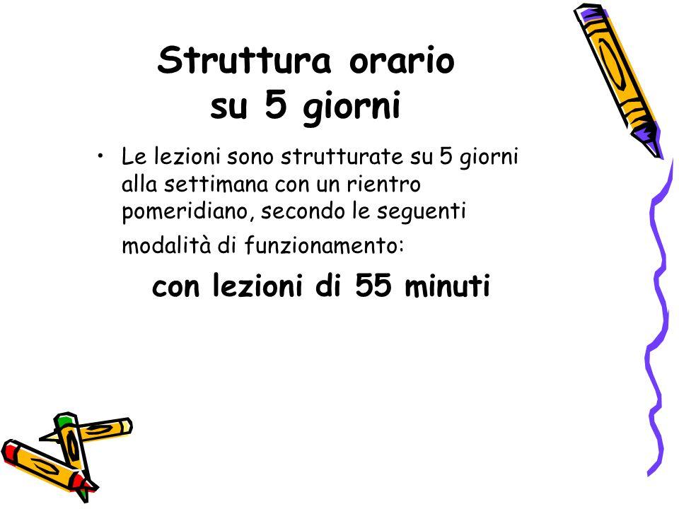 Struttura orario su 5 giorni Le lezioni sono strutturate su 5 giorni alla settimana con un rientro pomeridiano, secondo le seguenti modalità di funzio