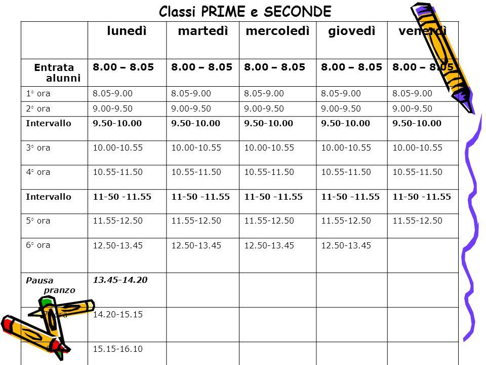Classi PRIME e SECONDE lunedìmartedìmercoledìgiovedìvenerdì Entrata alunni 8.00 – 8.05 1° ora8.05-9.00 2° ora9.00-9.50 Intervallo9.50-10.00 3° ora10.0
