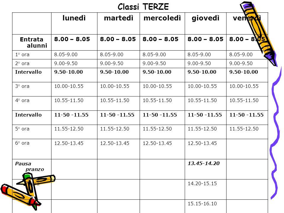 Classi TERZE lunedìmartedìmercoledìgiovedìvenerdì Entrata alunni 8.00 – 8.05 1° ora8.05-9.00 2° ora9.00-9.50 Intervallo9.50-10.00 3° ora10.00-10.55 4°