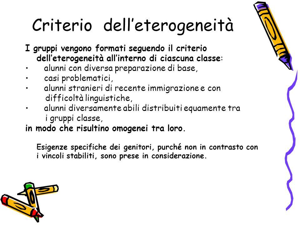 Criterio delleterogeneità I gruppi vengono formati seguendo il criterio delleterogeneità allinterno di ciascuna classe: alunni con diversa preparazion