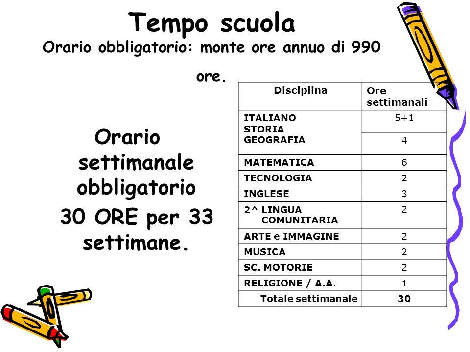 Tempo scuola Orario obbligatorio: monte ore annuo di 990 ore. Orario settimanale obbligatorio 30 ORE per 33 settimane. DisciplinaOre settimanali ITALI