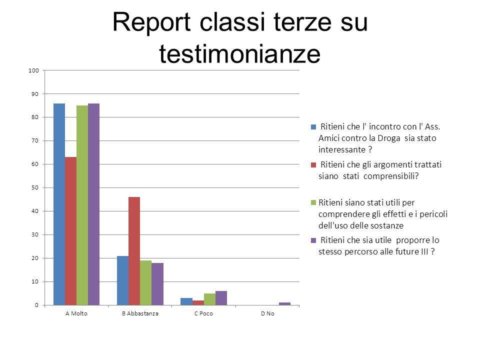 Report classi terze su testimonianze