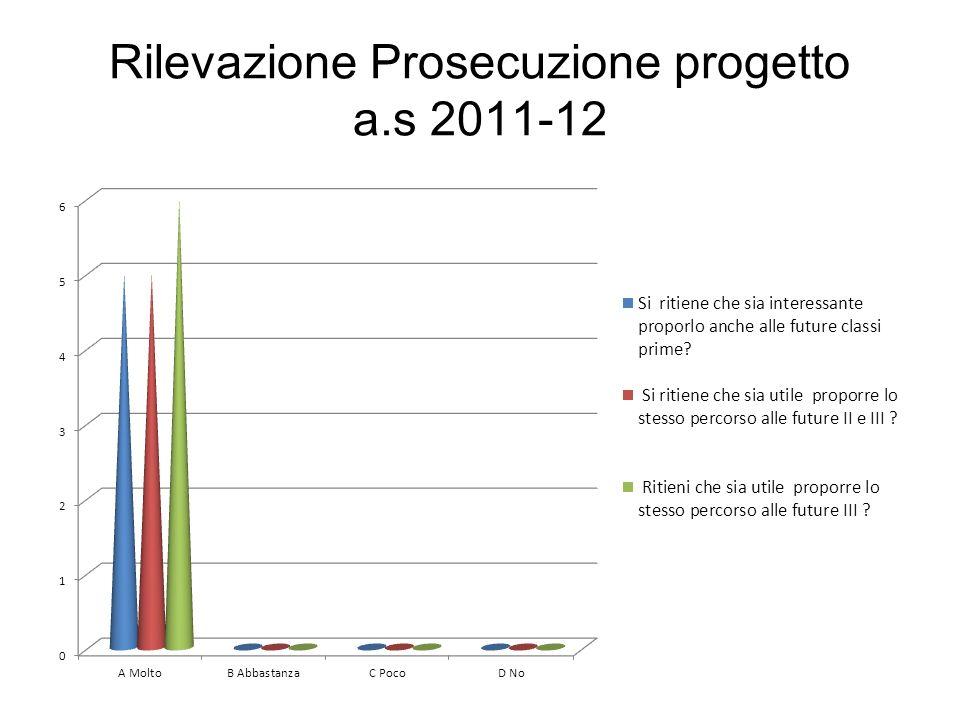 Rilevazione Prosecuzione progetto a.s 2011-12